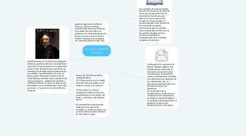 Mind Map: La colonia: aspectos literarios