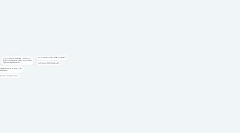 """Mind Map: el fenómeno urbano  """"Manuel Castells"""""""