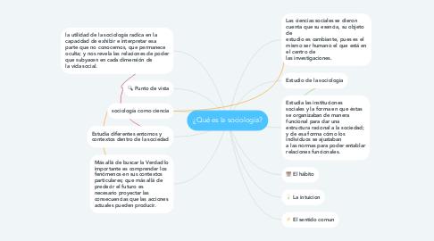 Mind Map: ¿Qué es la sociología?