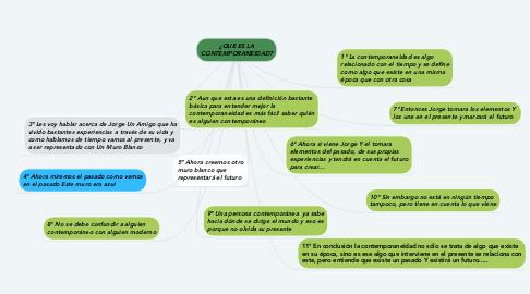 Mind Map: ¿QUE ES LA CONTEMPORANEIDAD?