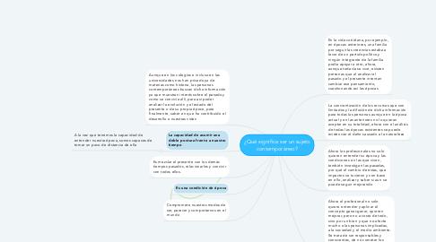 Mind Map: ¿Qué significa ser un sujeto contemporáneo?