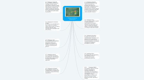 Mind Map: Nuevas tendencias pedagógicas