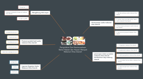 Mind Map: Pengolahan Dan Kewirausahaan Bahan Nabati dan Hewani Menjadi Makanan Khas Daerah