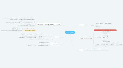 Mind Map: モバイックの改善案