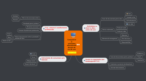 Mind Map: Computerul in activitatea educationala dincolo de ora de curs