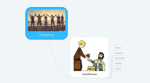 Mind Map: Friendship