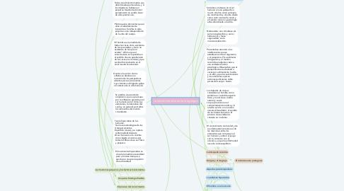 Mind Map: La noción del alma entre los griegos