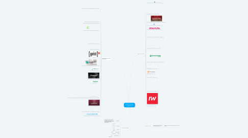 Mind Map: PR план performance marketing агентства Adsbalance