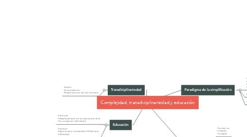 Mind Map: Complejidad, transdiciplinariedad y educación