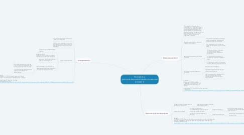 Mind Map: Conceptos y  principios básicos del diseño de sistemas (Unidad 1)
