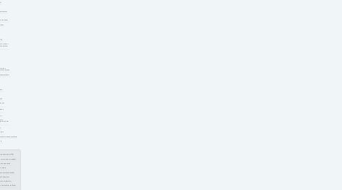 Mind Map: Abordagem Comunitária