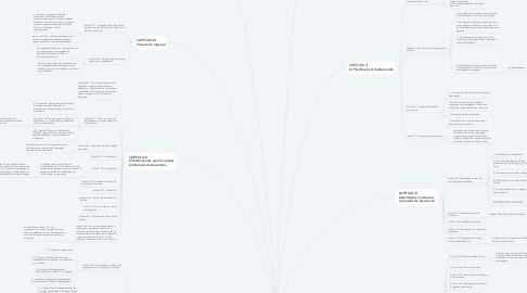 Mind Map: Ley Orgánica del Plan de Desarrollo - Ley 152 de 1994
