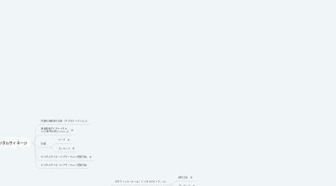 Mind Map: 日本アート印刷 × yusakumiyoshi.jp