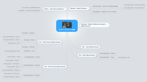 Mind Map: Bertha's family tree