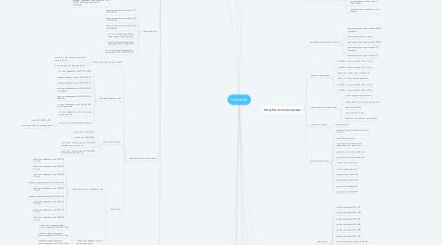 Mind Map: Строймаш