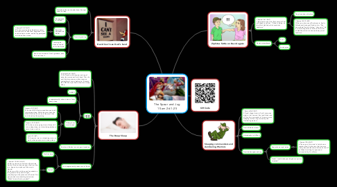 Mind Map: The Spear and Jug 1 Sam 26:1-25