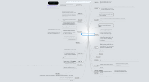 Mind Map: COMM 391 Section 203 Intro