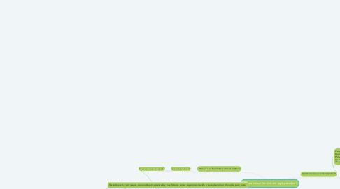 Mind Map: Porque cursar técnico em agropecuária?
