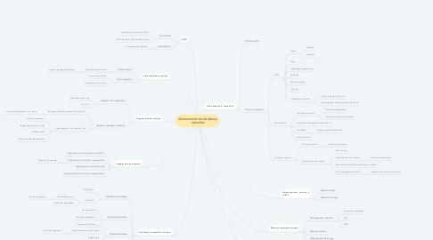 Mind Map: Almacenamiento de datos y consultas