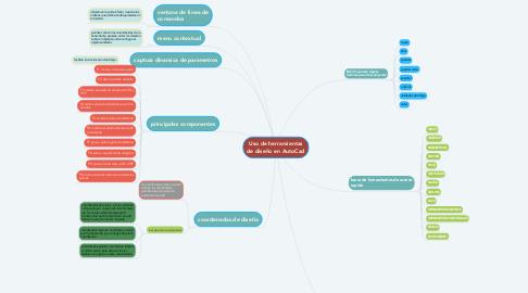 Mind Map: Uso de herramientas de diseño en AutoCad