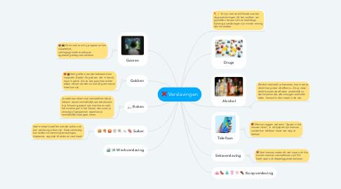 Mind Map: Verslavingen