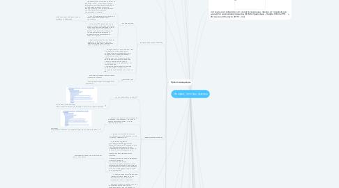 Mind Map: Истории, легенды, факапы
