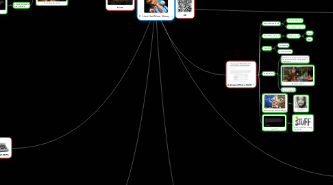 Mind Map: If I Just Had More Money