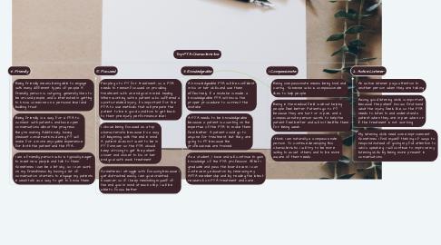 Mind Map: Top PTA Characteristics