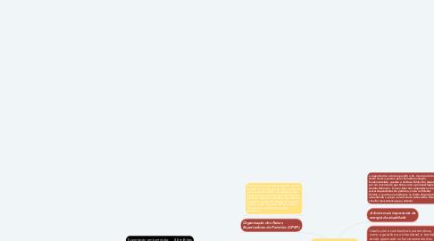 Mind Map: PETRÓLEO E SUAS QUESTÕES ECONÔMICAS