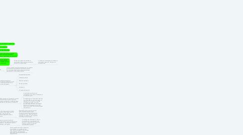 Mind Map: Teorías, modelos y marcos de comportamiento sanitario