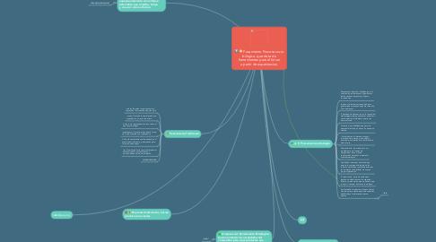 Mind Map: Pasamiento Proceso socio bilógico, que dota de herramientas para el futuro a partir de experiencias.