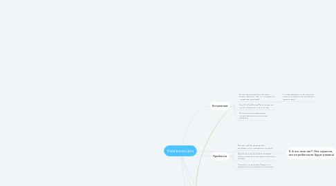 Mind Map: Название курса