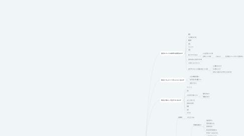 Mind Map: 秋山価値観マップ