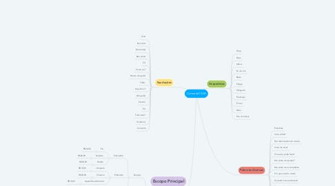 Mind Map: ConsertaTOM