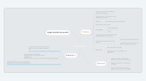 Mind Map: Electrónicos