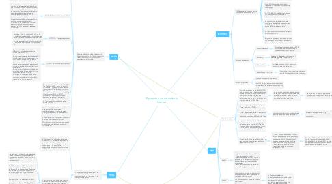 Mind Map: El pasado para entender la Internet