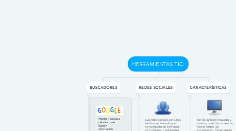 Mind Map: HERRAMIENTAS TIC.