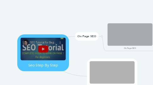 Mind Map: Seo Step By Step