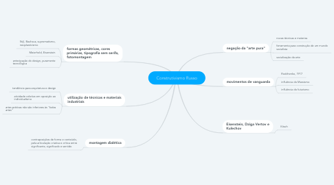 Mind Map: Construtivismo Russo