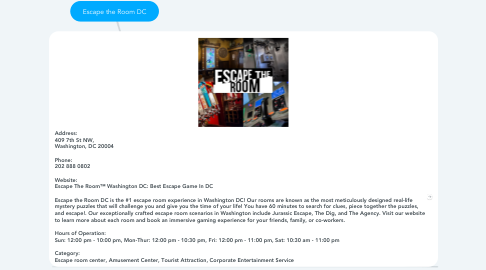 Mind Map: Escape the Room DC