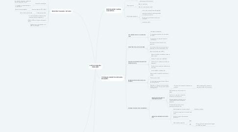 Mind Map: DETECCION DEL ENGAÑO