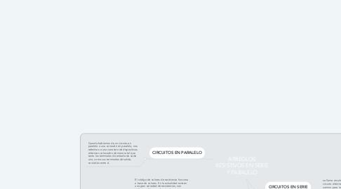 Mind Map: ARREGLOS RESISTIVOS EN SERIE Y PARALELO