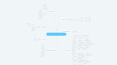 Mind Map: INTRODUCCIÓN A LA EPIMEDIOLOGÍA