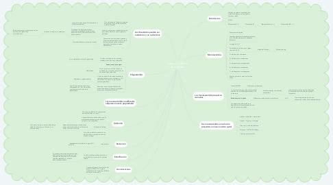 Mind Map: Tema 2: Hidratos de Carbono
