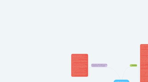 Mind Map: Comité de farmacia y terapéutica