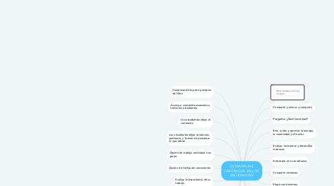 Mind Map: ESTRATEGIAS CENTRADAS EN LOS ESTUDIANTES