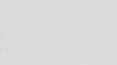Mind Map: Les Artistes du Web