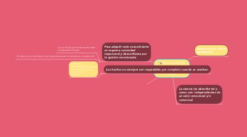 """Mind Map: """"El conocimiento científico es  FÁCTICO""""(característica uno)"""