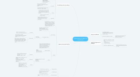Mind Map: Fundamentos de ingeniería de software