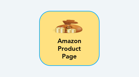 Mind Map: Amazon Product Page